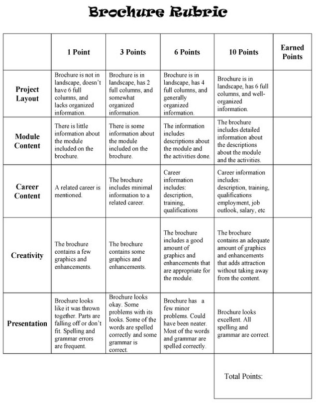 book report assignment elementary Multimedia book report rubric (fiction) use with any multimedia book review (may be duplicated for classroom use as long as no fee is charged.